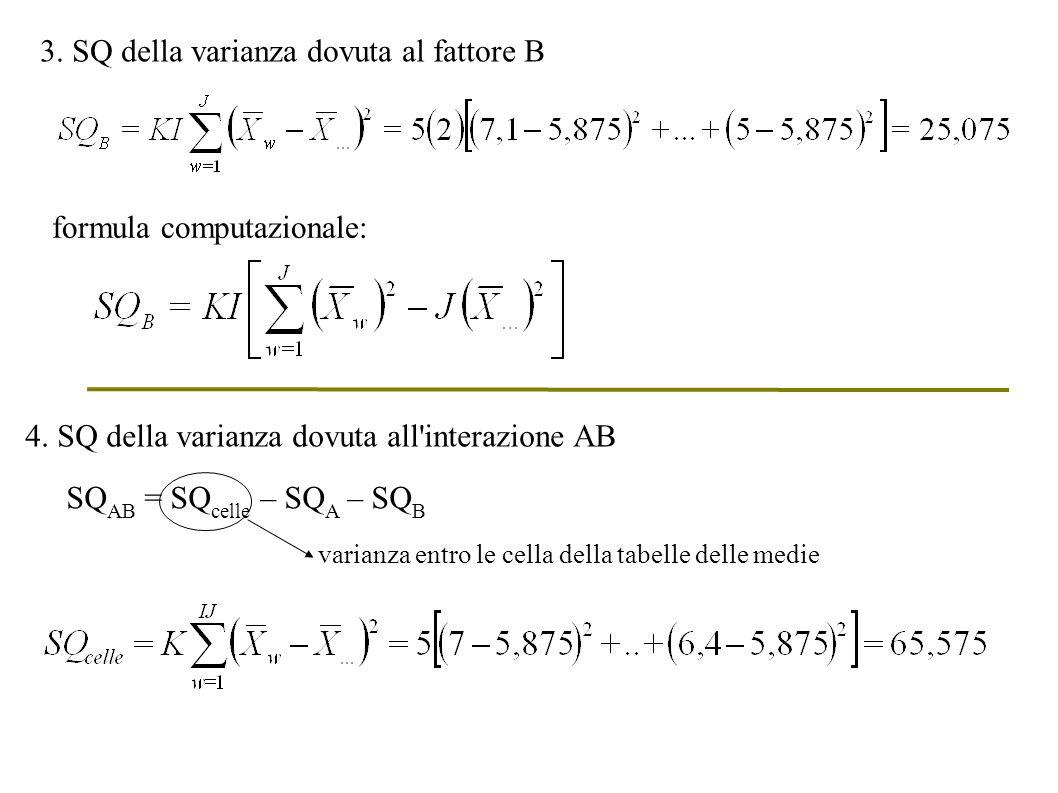 3. SQ della varianza dovuta al fattore B