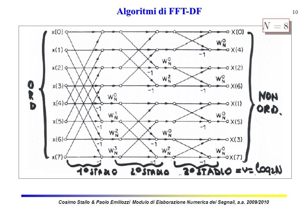 Algoritmi di FFT-DF Cosimo Stallo & Paolo Emiliozzi Modulo di Elaborazione Numerica dei Segnali, a.a.