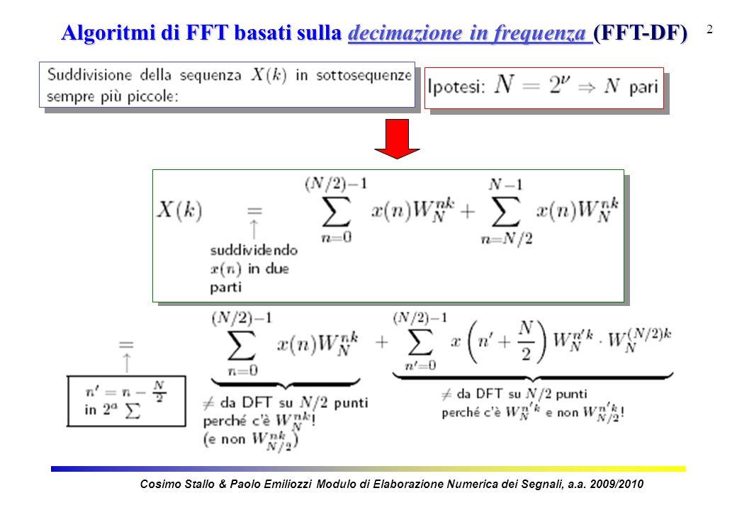 Algoritmi di FFT basati sulla decimazione in frequenza (FFT-DF)