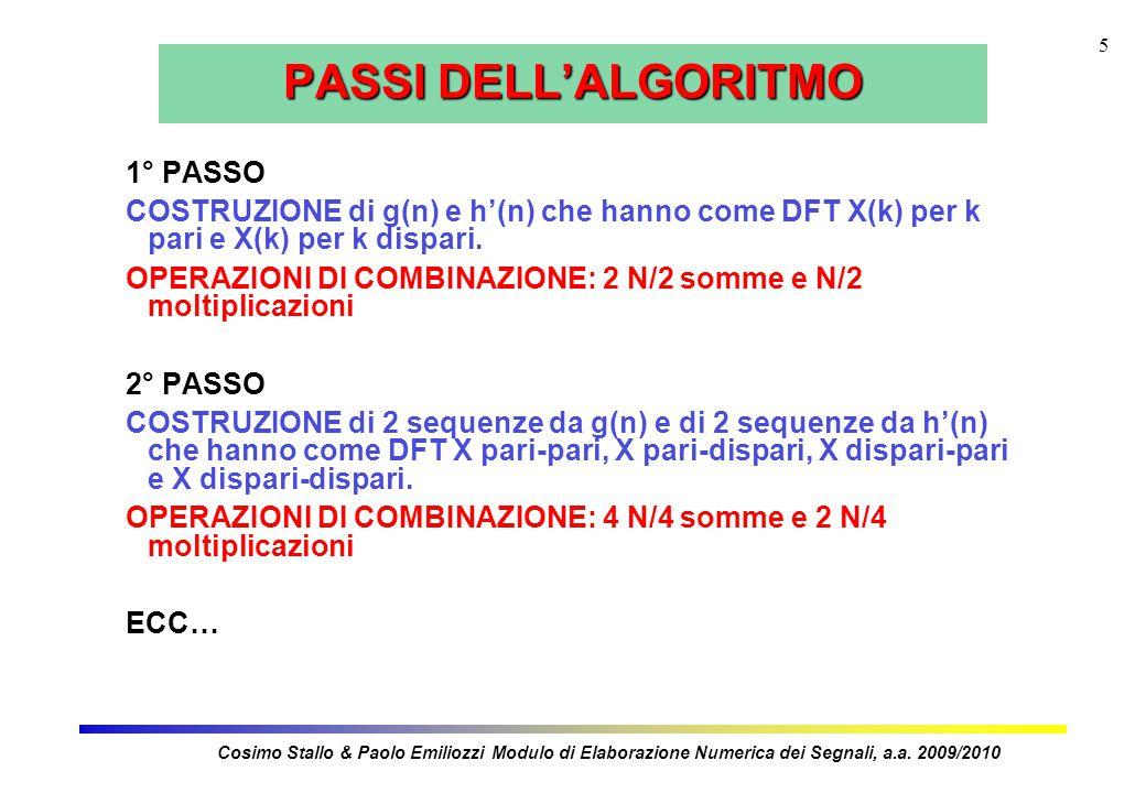 PASSI DELL'ALGORITMO 1° PASSO
