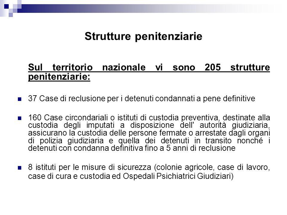 Strutture penitenziarie