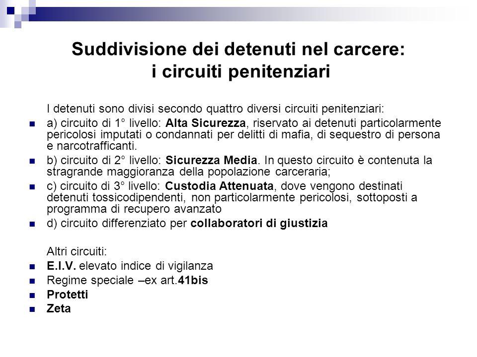 Suddivisione dei detenuti nel carcere: i circuiti penitenziari