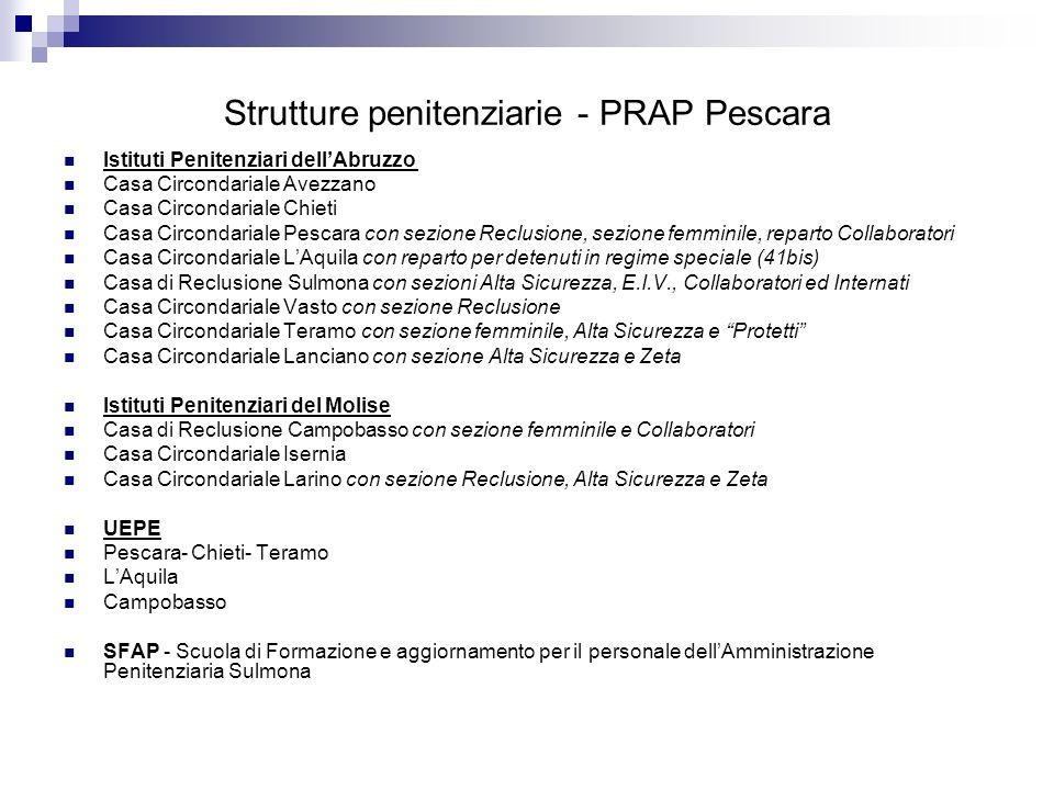 Strutture penitenziarie - PRAP Pescara