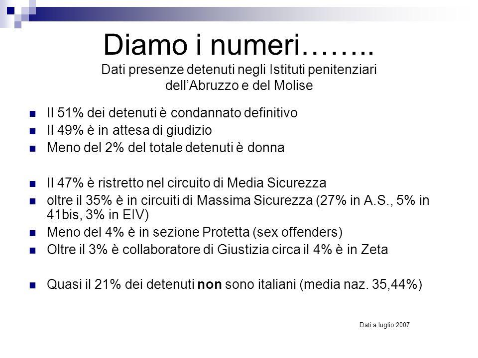 Diamo i numeri…….. Dati presenze detenuti negli Istituti penitenziari dell'Abruzzo e del Molise