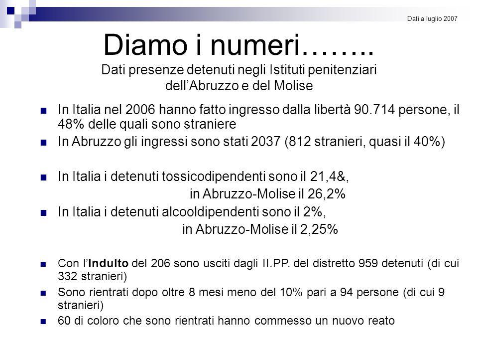 Dati a luglio 2007 Diamo i numeri…….. Dati presenze detenuti negli Istituti penitenziari dell'Abruzzo e del Molise.