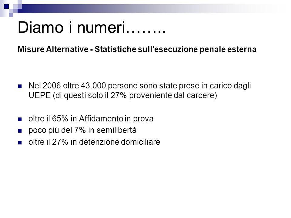 Diamo i numeri…….. Misure Alternative - Statistiche sull esecuzione penale esterna