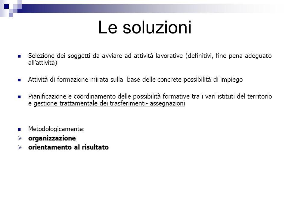 Le soluzioni Selezione dei soggetti da avviare ad attività lavorative (definitivi, fine pena adeguato all'attività)