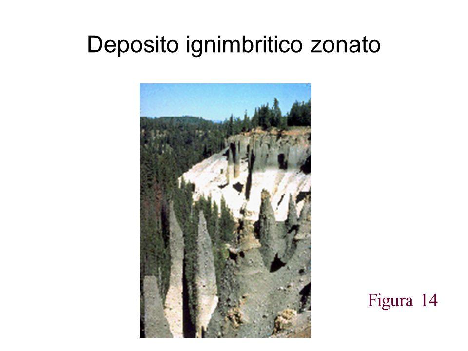 Deposito ignimbritico zonato