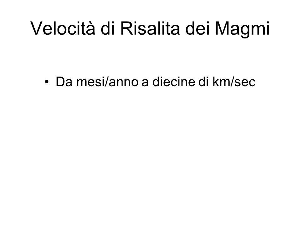 Velocità di Risalita dei Magmi