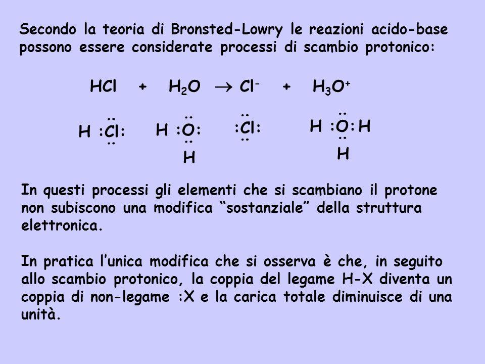 Secondo la teoria di Bronsted-Lowry le reazioni acido-base possono essere considerate processi di scambio protonico: