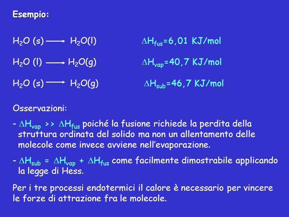 Esempio: H2O (s) H2O(l) Hfus=6,01 KJ/mol. H2O (l) H2O(g) Hvap=40,7 KJ/mol.