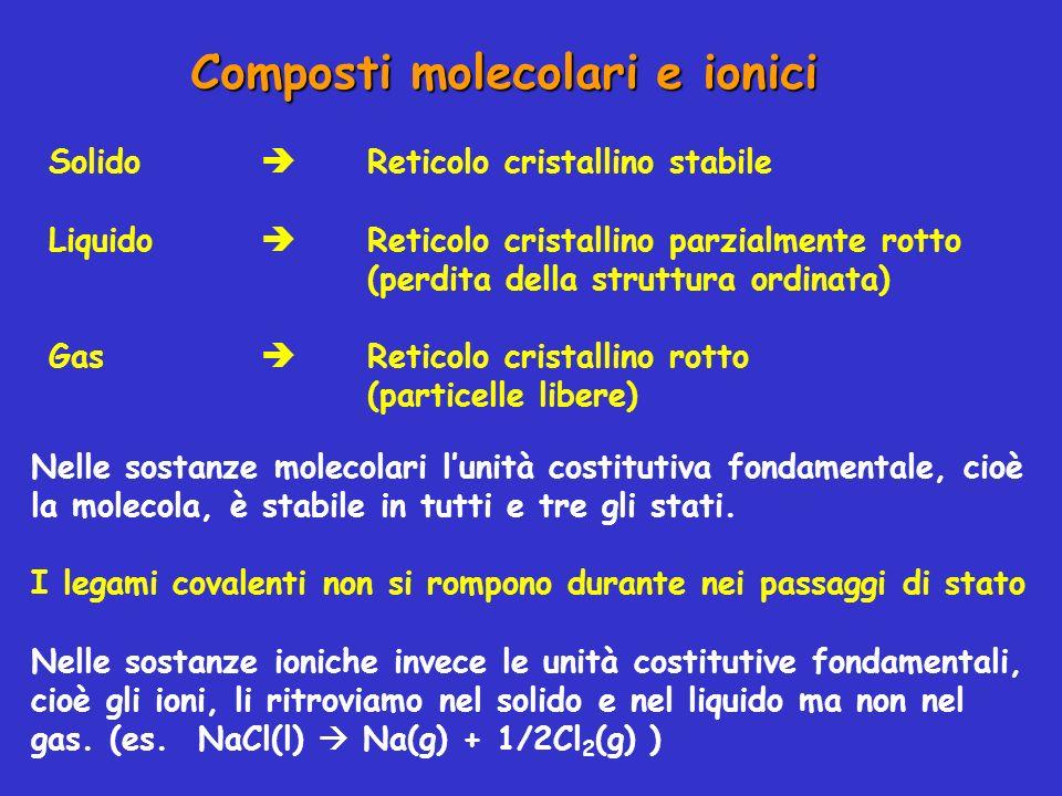 Composti molecolari e ionici