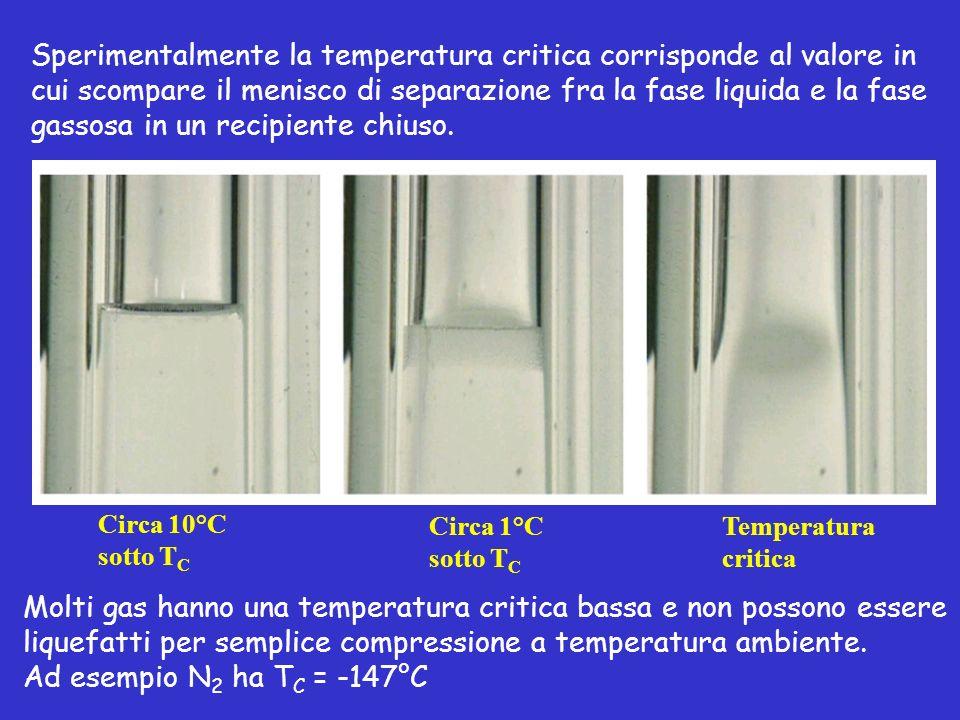 Sperimentalmente la temperatura critica corrisponde al valore in cui scompare il menisco di separazione fra la fase liquida e la fase gassosa in un recipiente chiuso.