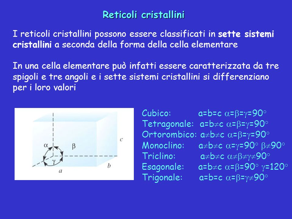 Reticoli cristalliniI reticoli cristallini possono essere classificati in sette sistemi cristallini a seconda della forma della cella elementare.