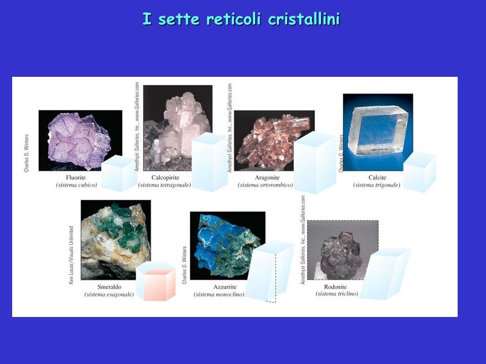 I sette reticoli cristallini