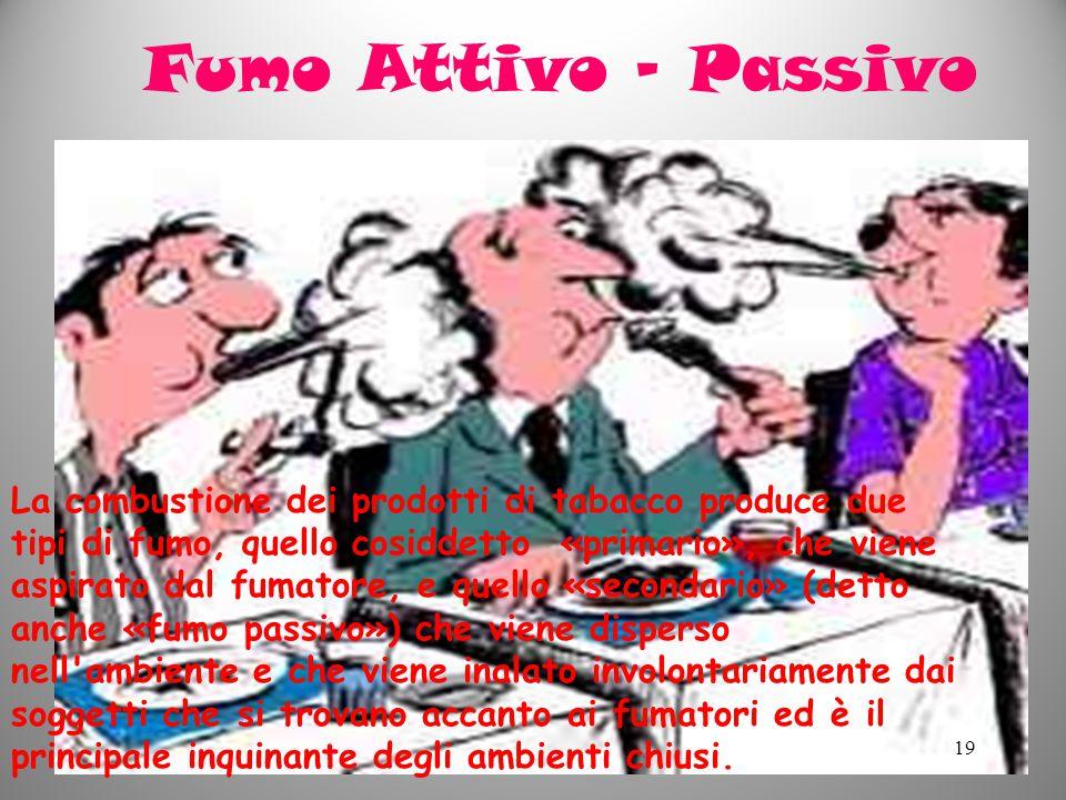 Fumo Attivo - Passivo