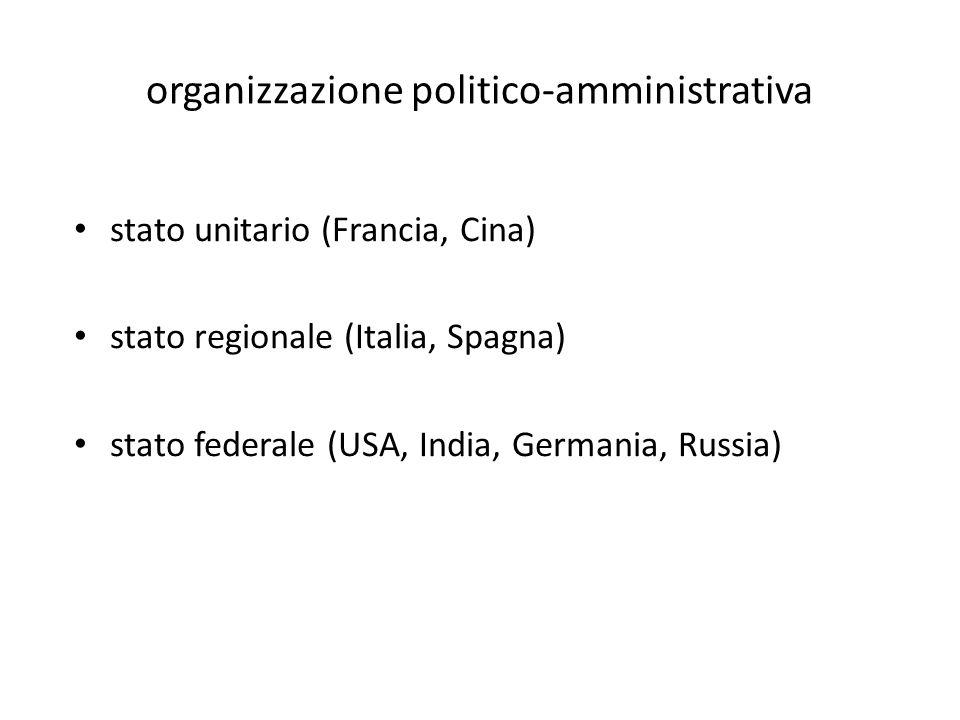organizzazione politico-amministrativa