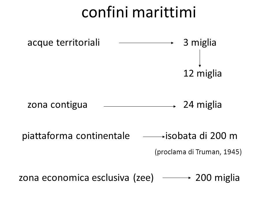 confini marittimi acque territoriali 3 miglia 12 miglia