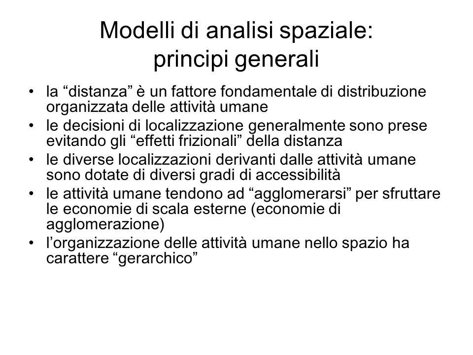 Modelli di analisi spaziale: principi generali