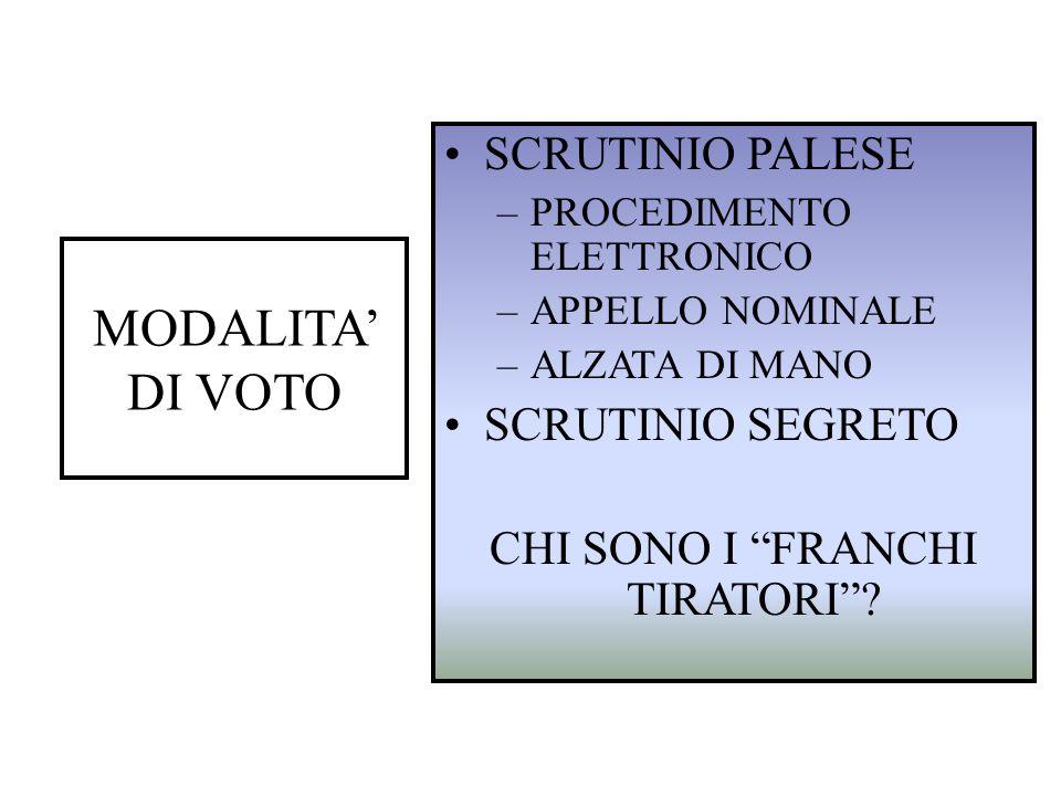 CHI SONO I FRANCHI TIRATORI