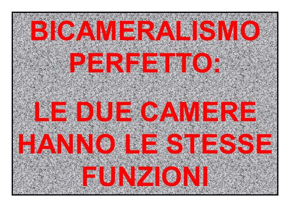 BICAMERALISMO PERFETTO: LE DUE CAMERE HANNO LE STESSE FUNZIONI
