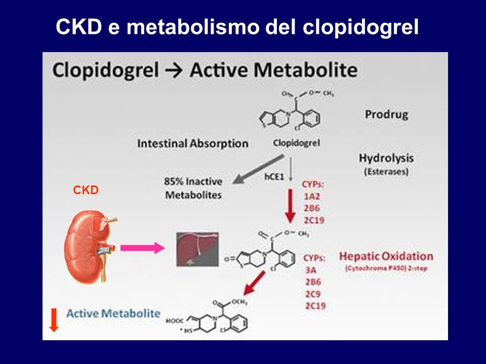CKD e metabolismo del clopidogrel