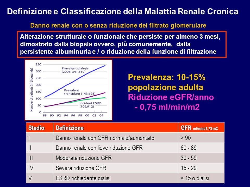Definizione e Classificazione della Malattia Renale Cronica