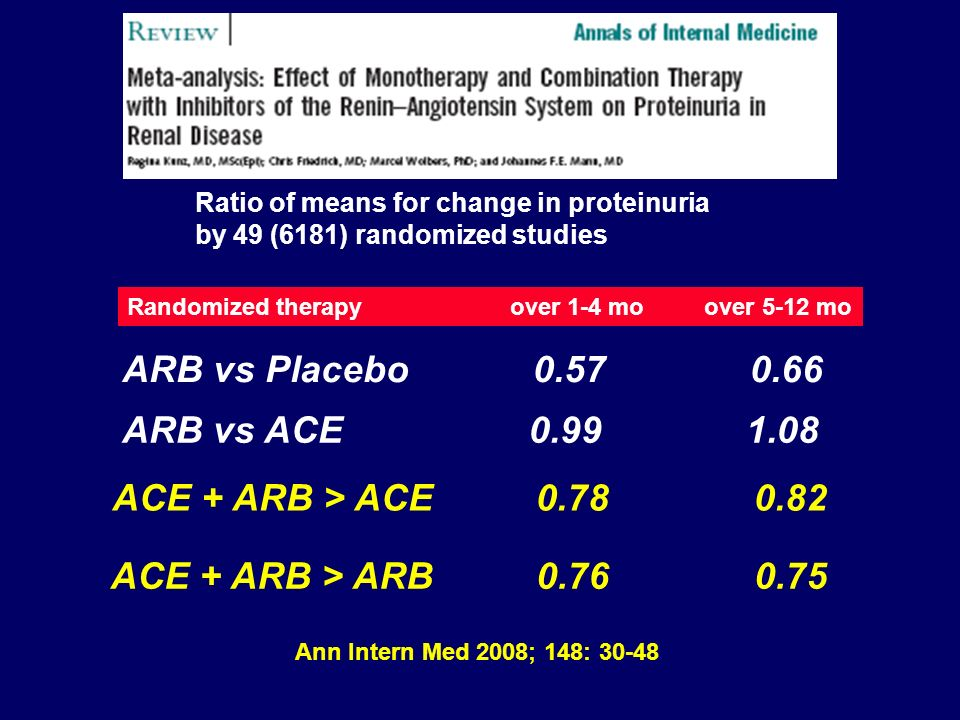 ARB vs Placebo 0.57 0.66 ARB vs ACE 0.99 1.08
