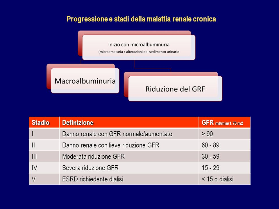Progressione e stadi della malattia renale cronica