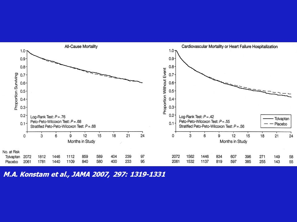 M.A. Konstam et al., JAMA 2007, 297: 1319-1331