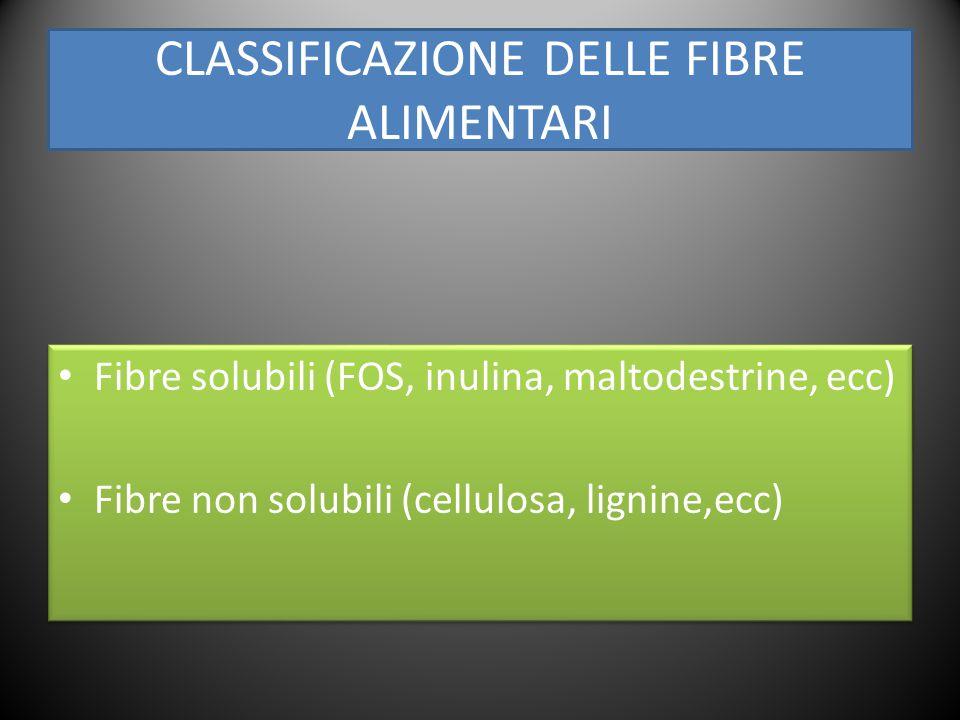 CLASSIFICAZIONE DELLE FIBRE ALIMENTARI