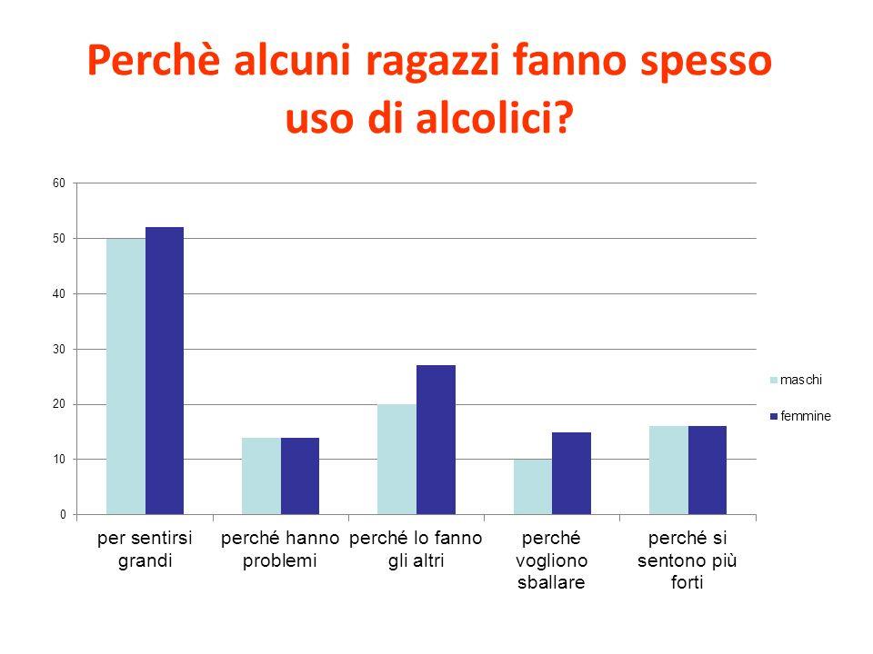 Perchè alcuni ragazzi fanno spesso uso di alcolici