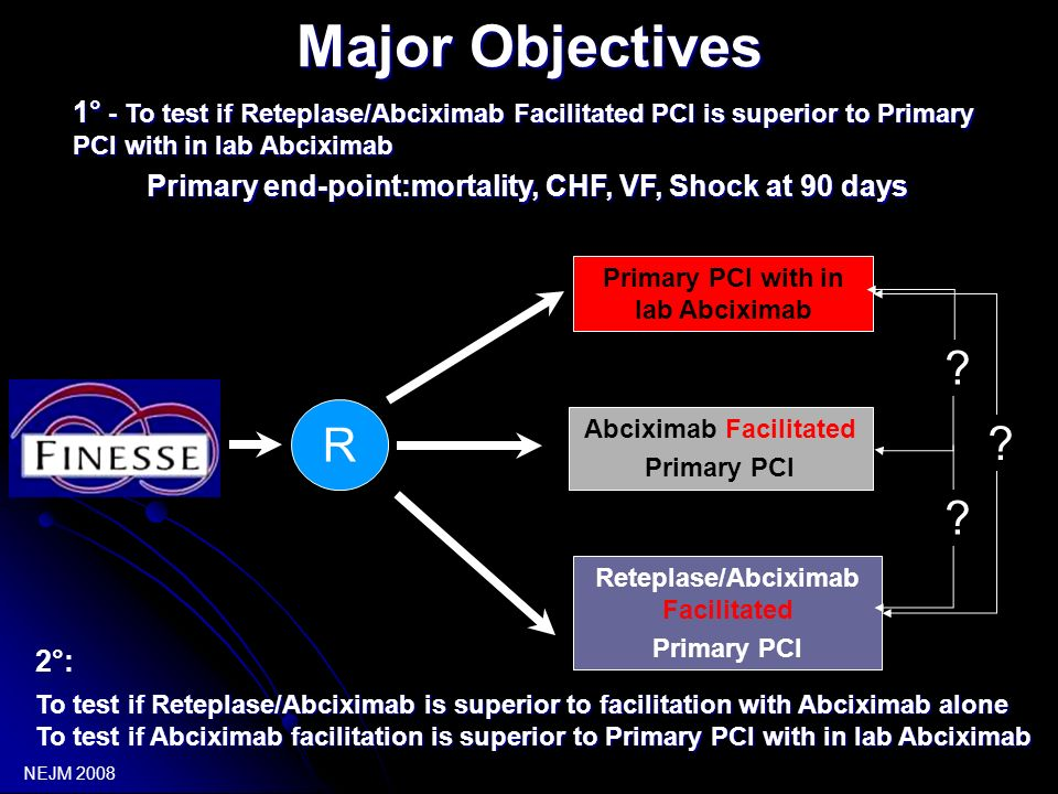 Major Objectives 1° - To test if Reteplase/Abciximab Facilitated PCI is superior to Primary PCI with in lab Abciximab.