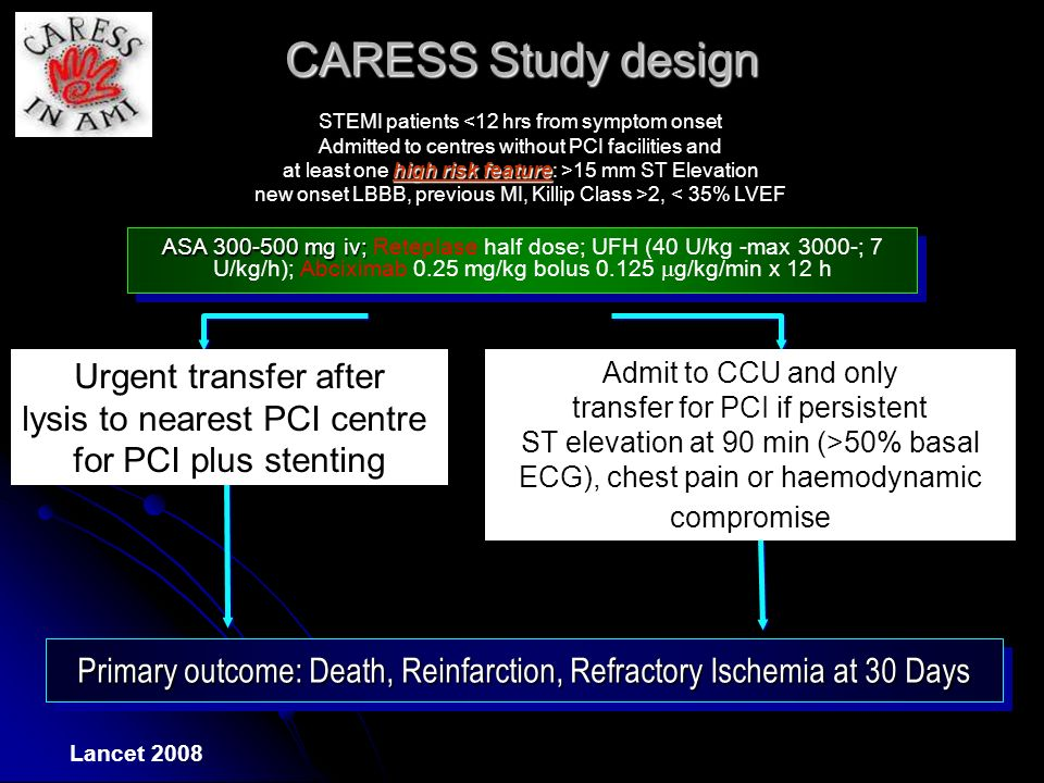 CARESS Study design Urgent transfer after lysis to nearest PCI centre