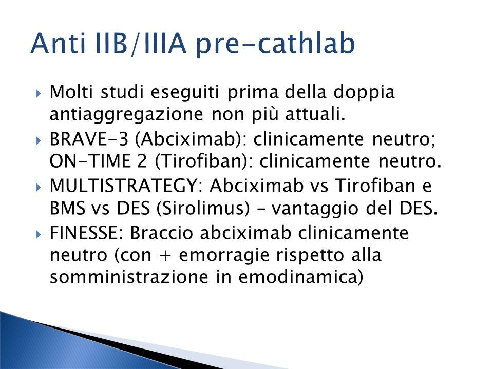 Anti IIB/IIIA pre-cathlab