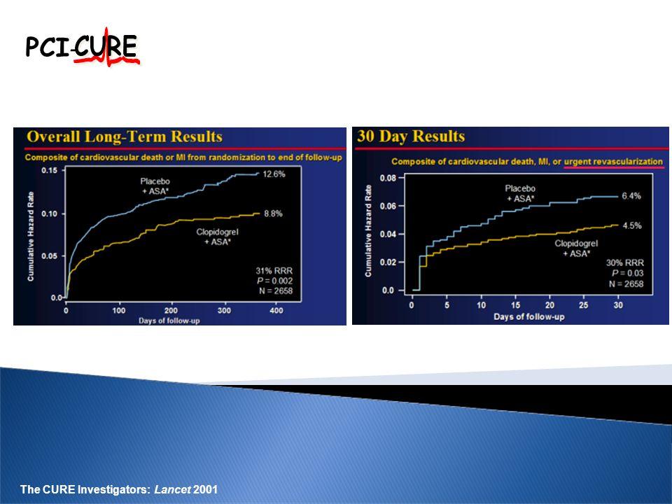 PCI- The CURE Investigators: Lancet 2001