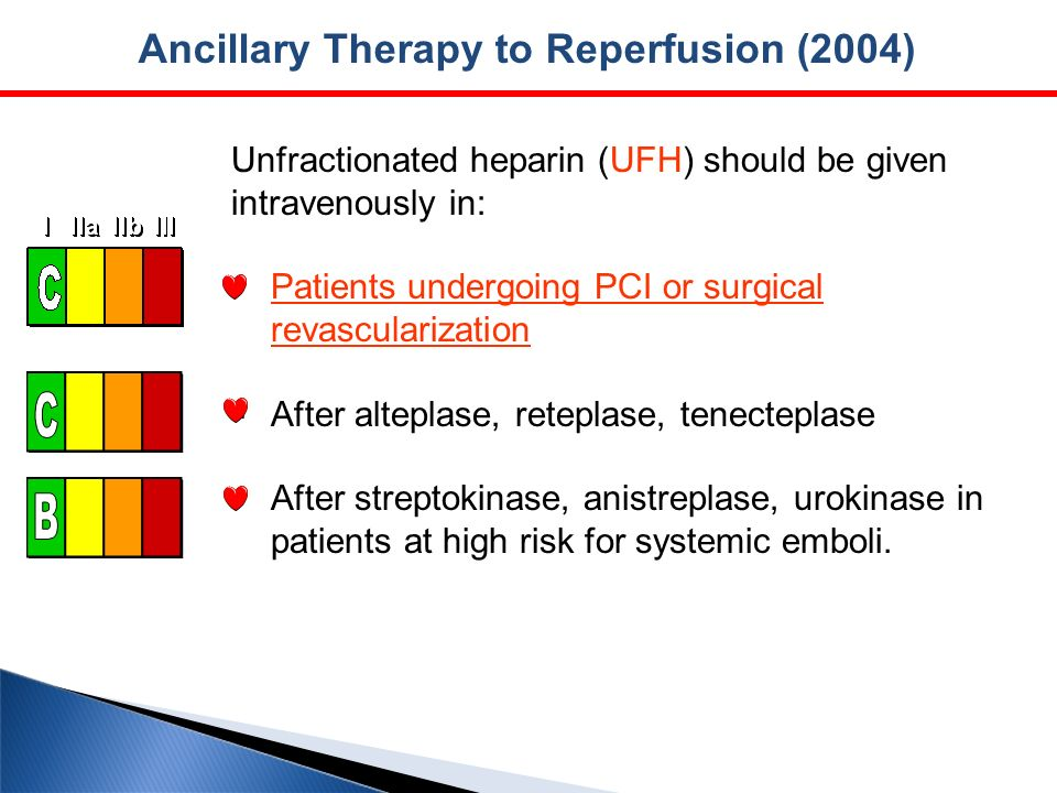 Ancillary Therapy to Reperfusion (2004)