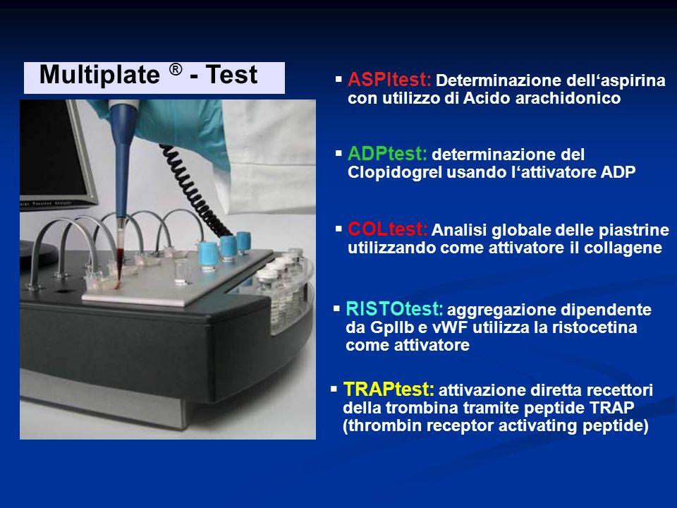 ADPtest: determinazione del Clopidogrel usando l'attivatore ADP