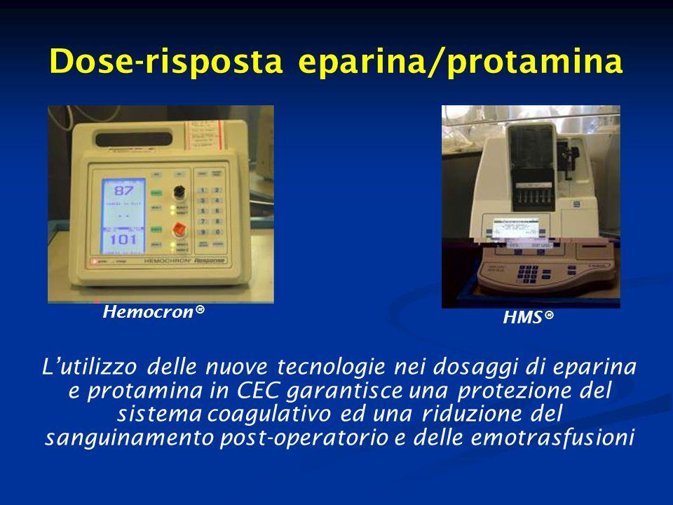 Dose-risposta eparina/protamina