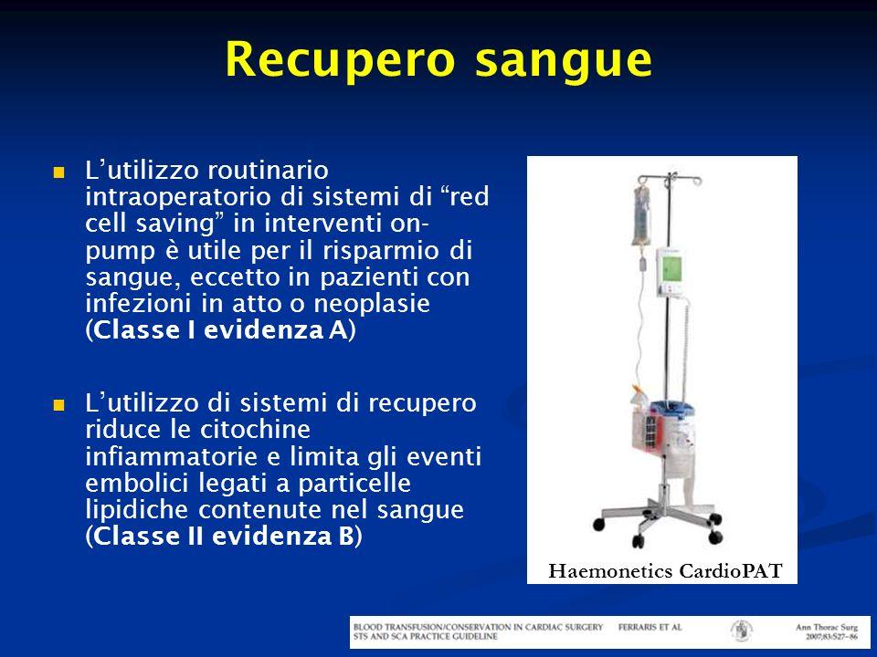 Haemonetics CardioPAT