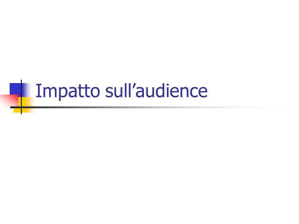 Impatto sull'audience