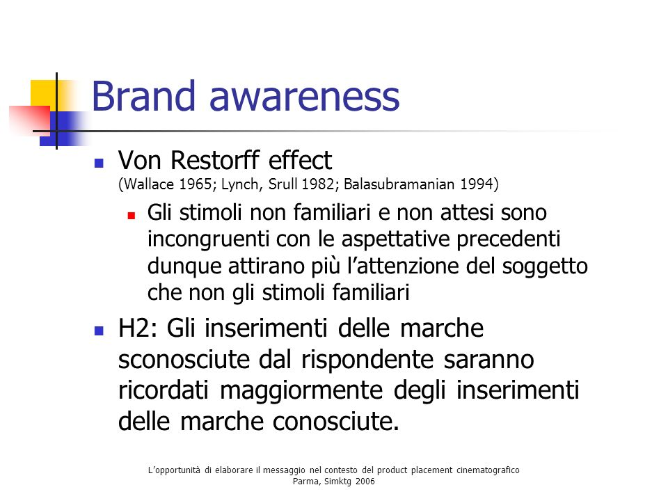 Brand awareness Von Restorff effect (Wallace 1965; Lynch, Srull 1982; Balasubramanian 1994)