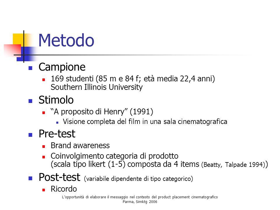 Metodo Campione Stimolo Pre-test