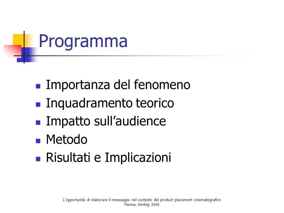 Programma Importanza del fenomeno Inquadramento teorico