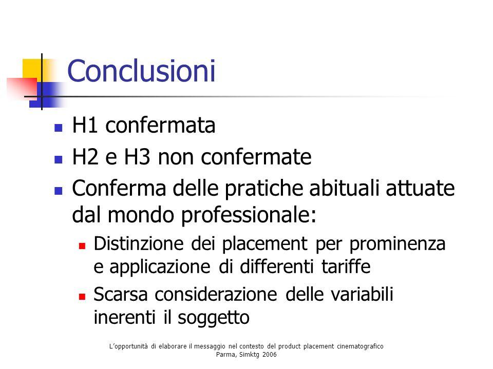 Conclusioni H1 confermata H2 e H3 non confermate