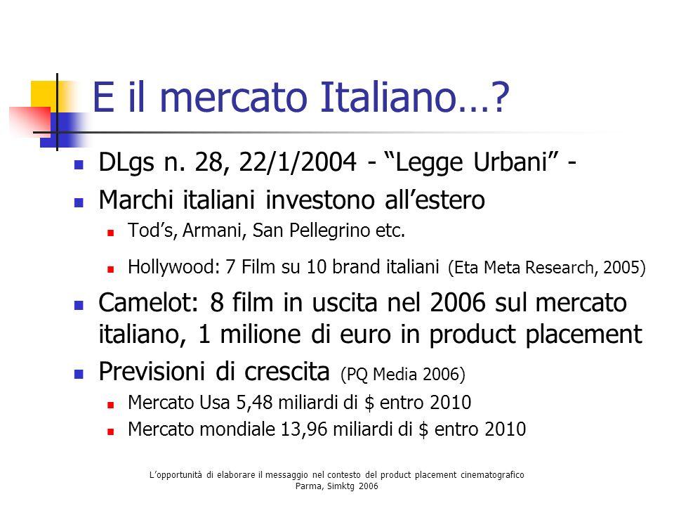 E il mercato Italiano… DLgs n. 28, 22/1/2004 - Legge Urbani -