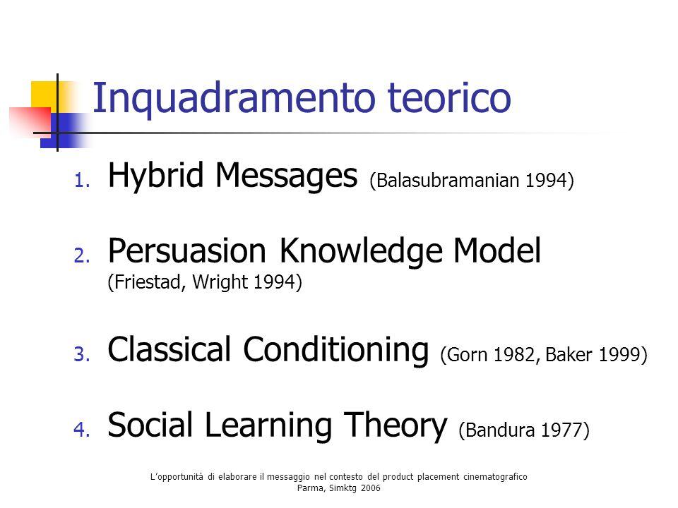 Inquadramento teorico