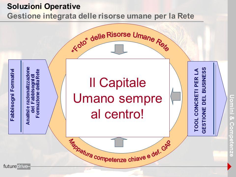 Soluzioni Operative Gestione integrata delle risorse umane per la Rete
