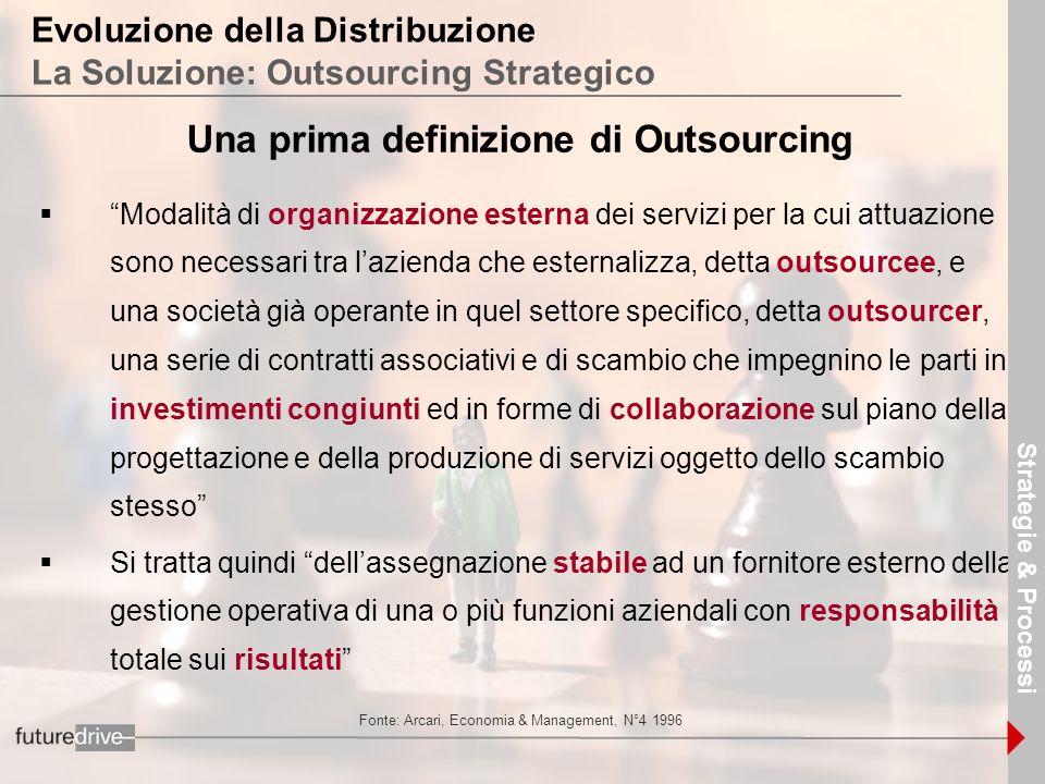 Evoluzione della Distribuzione La Soluzione: Outsourcing Strategico