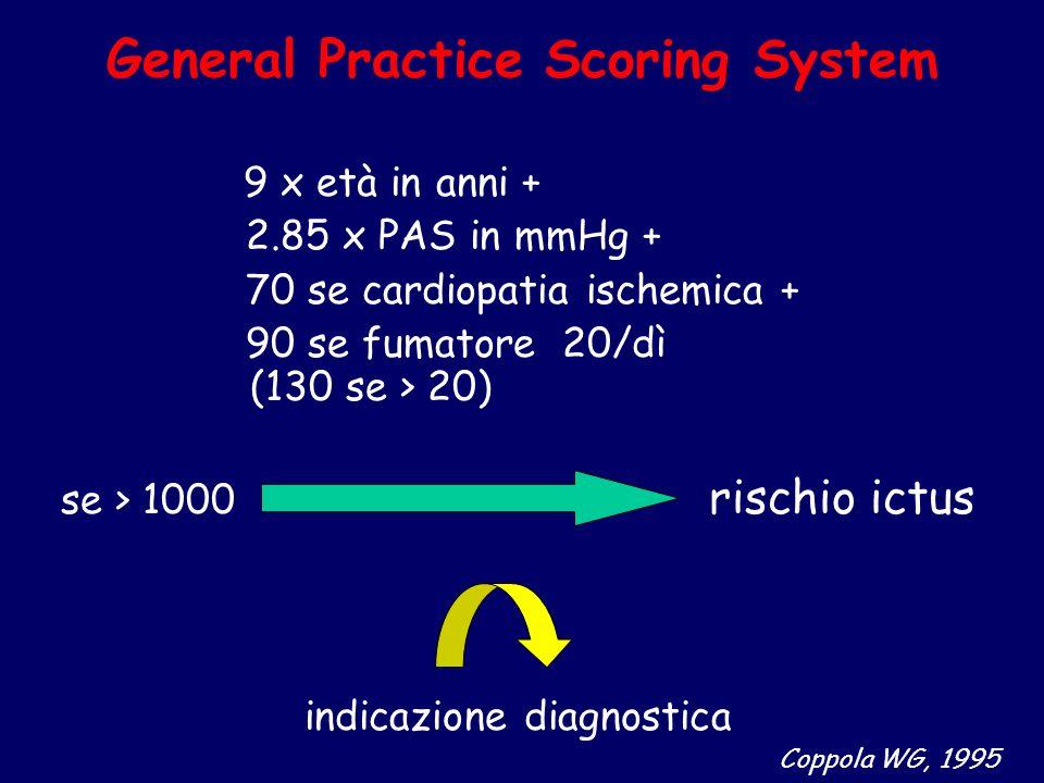 General Practice Scoring System